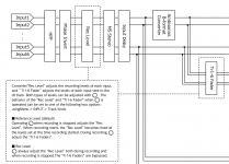 F6 Block Diagram Float.png